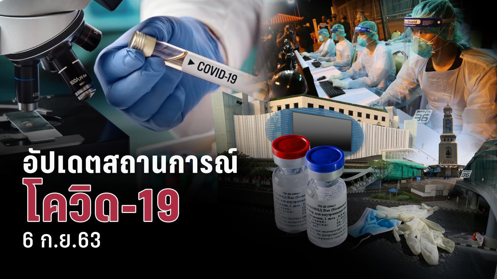 อัปเดต สถานการณ์โควิด-19 ทั้งในไทยและต่างประเทศทั่วโลก 6 ก.ย. 2563