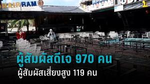 พบ ผู้สัมผัสดีเจ 970 คน เสี่ยงสูง 119 คน ตรวจแล้ว 516  คน ยังไม่พบติดเชื้อ