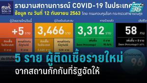 5 ราย ผู้ติดเชื้อโควิด-19 รายใหม่ จากสถานกักกันที่รัฐจัดให้