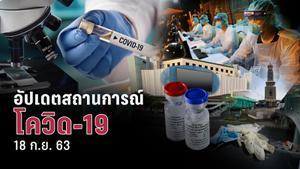 อัปเดต สถานการณ์โควิด-19 ทั้งในไทยและต่างประเทศทั่วโลก 18 ก.ย. 2563