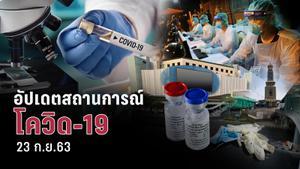 อัปเดต สถานการณ์โควิด-19 ทั้งในไทยและต่างประเทศทั่วโลก 23  ก.ย. 2563