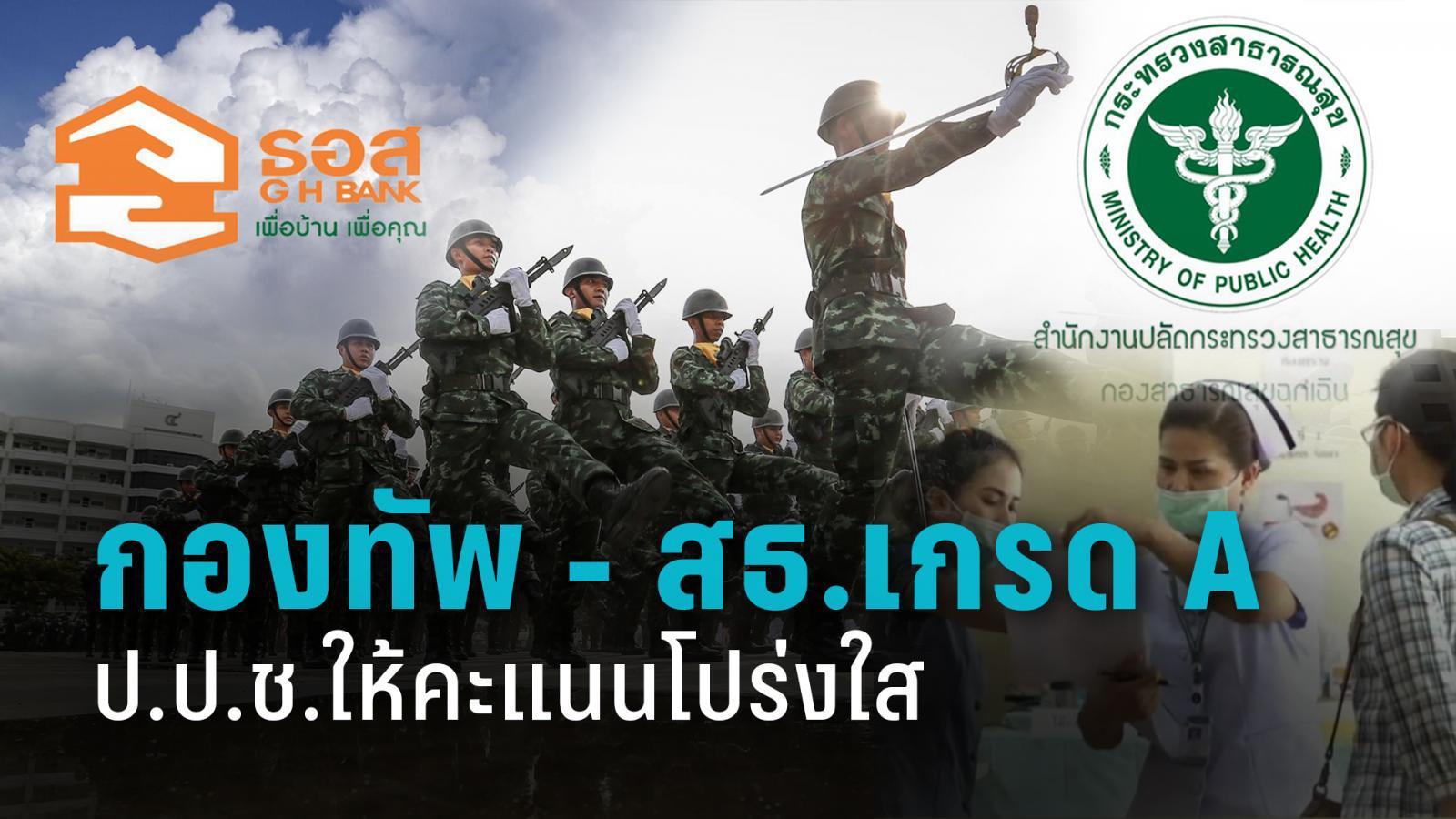 ป.ป.ช.ตัดเกรดความโปร่งใส 63 เช็กคะแนน 'ศาล กกต. กองทัพ สธ.' A รวด อัยการ - ตำรวจ - สำนักพุทธฯสอบตก!