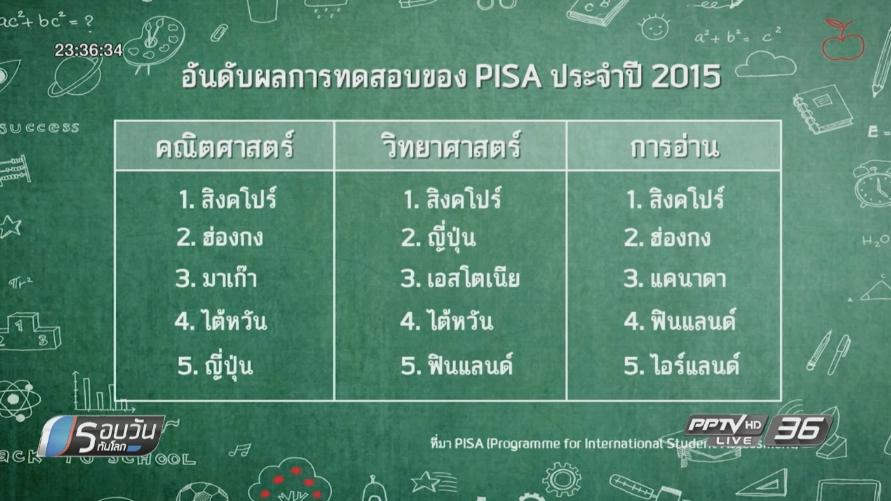 """ผลสอบ PISA สิงคโปร์รั้งอันดับ 1 """"ไทย"""" คะแนนตกทุกวิชา"""