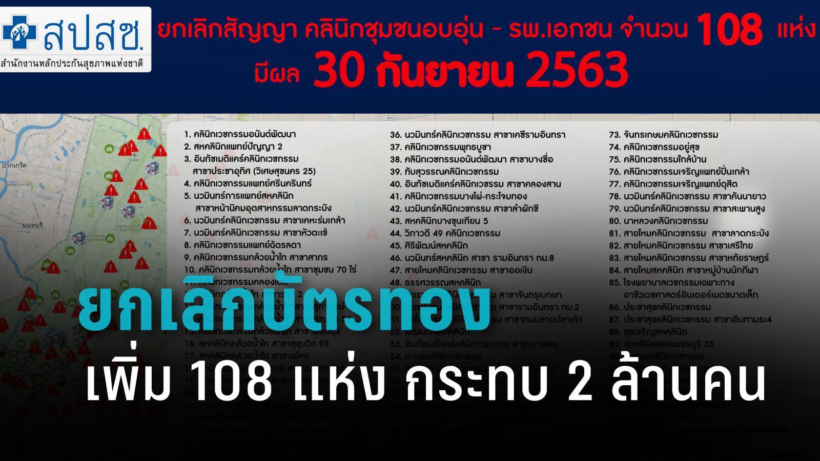 สปสช. สั่ง ยกเลิกบัตรทองคลีนิก-รพ.เพิ่ม 108 แห่ง กระทบผู้ใช้สิทธิกว่า 2 ล้านคน มีผล 1 ต.ค. นี้