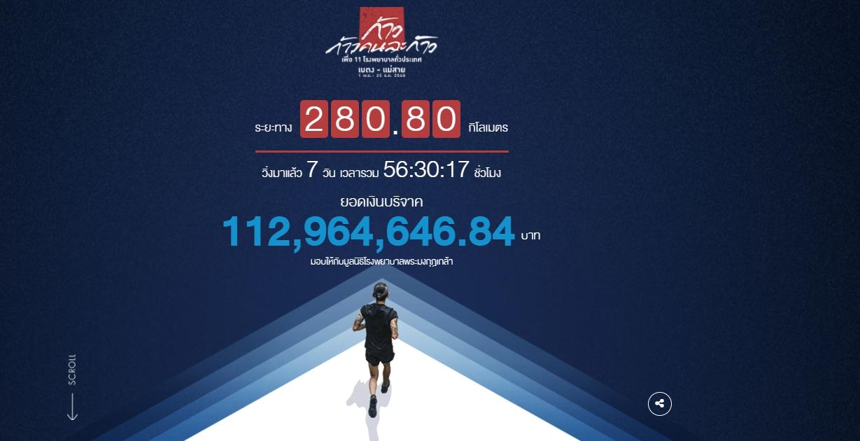 """""""ตูน บอดี้สแลม"""" เริ่มวิ่งวันที่ 8  ยอดบริจาคทะลุ 112 ล้านบาท"""