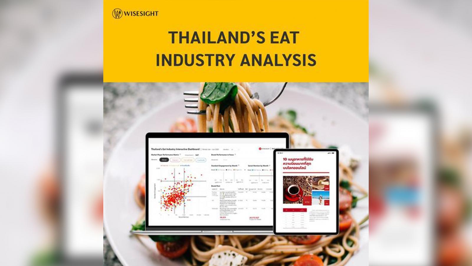 ครั้งแรก! เปิดตัว Thailand's Eat Industry Analysis  พร้อม Interactive Dashboard บทวิเคราะห์แบบเจาะลึกพฤติกรรมการกินของคนไทยทั้งประเทศ
