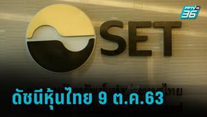 ดัชนีหุ้นไทย 9 ต.ค.63   ปิดการซื้อขาย 1,267.14 จุด ลดลง-7.69 จุด