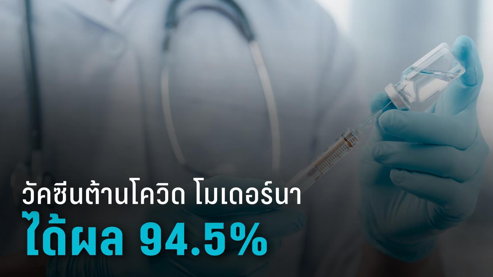 วัคซีนต้านโควิด จาก โมเดอร์นา ได้ผลมากกว่า 94.5%