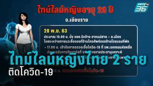 เปิดไทม์ไลน์หญิงไทย 2 คน ลอบเข้าเมืองติดโควิด-19