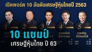10 แชมป์เศรษฐีหุ้นไทย ปี 63 เจอพิษโควิดวูบ 1.4 แสนล้านบาท