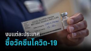 เทียบแต่ละประเทศ ซื้อวัคซีนโควิด-19 ไปในราคาเท่าไหร่