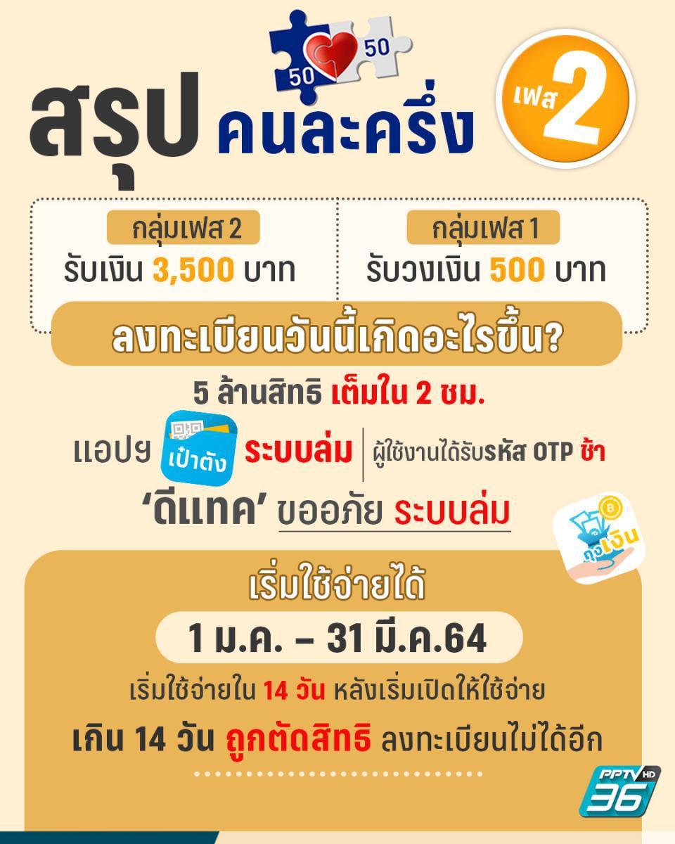"""กรุงไทย แจ้งปิดปรับปรุง แอปฯ """"เป๋าตัง"""" ระบบล่ม เซ่น ลงทะเบียน """"คนละครึ่ง เฟส2"""""""