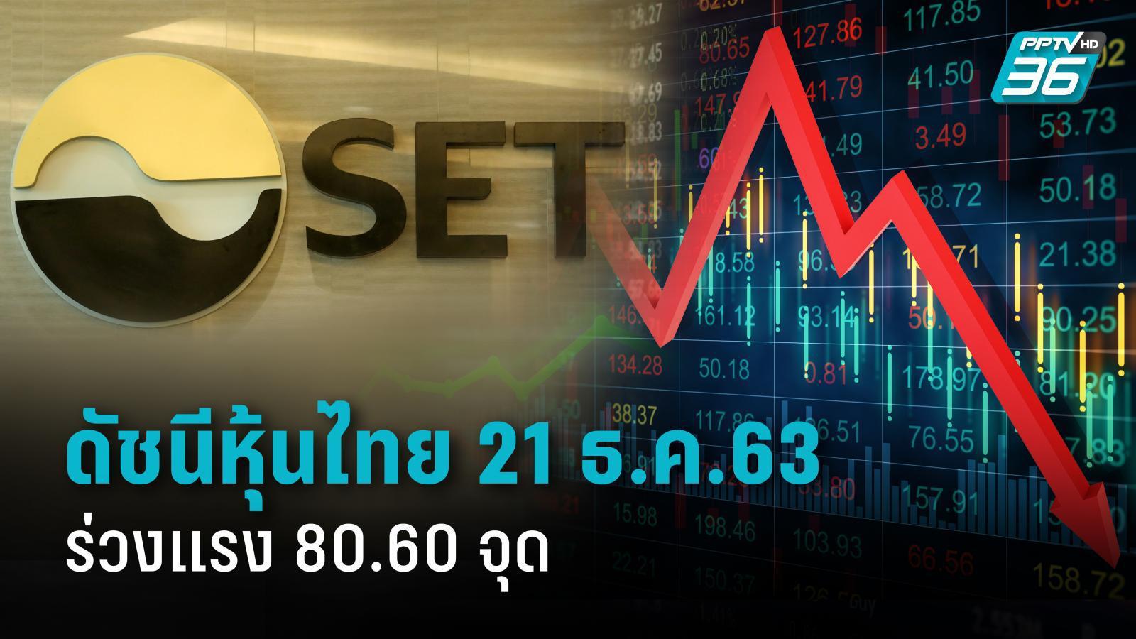 หุ้นไทยวันนี้ (21 ธ.ค.63) ดิ่งลง 80.60 จุด ปิดการซื้อขายที่  1,401.78 จุด