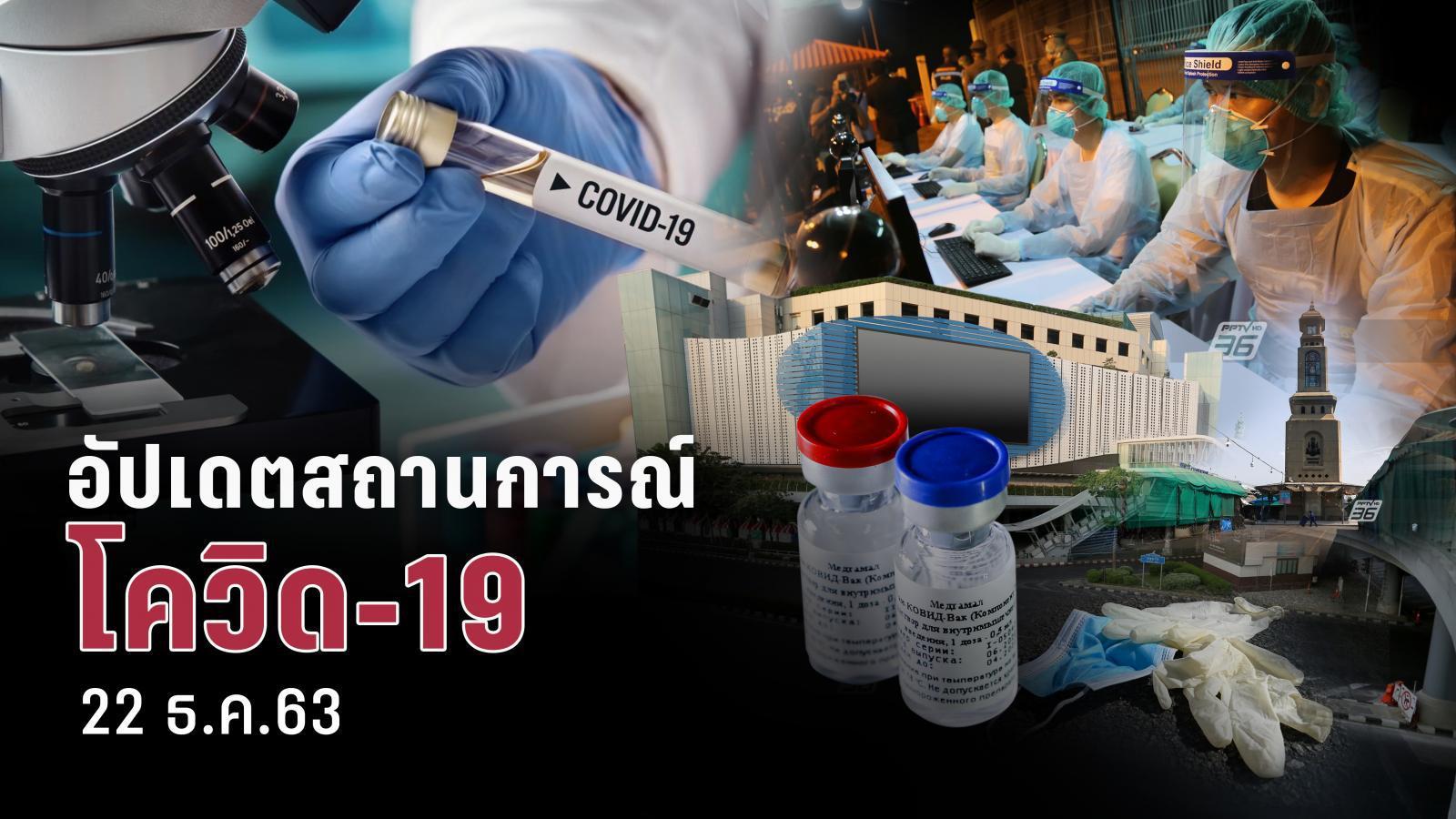 สถานการณ์ โควิด-19 22 ธ.ค.63 ระลอกใหม่ในประเทศไทย