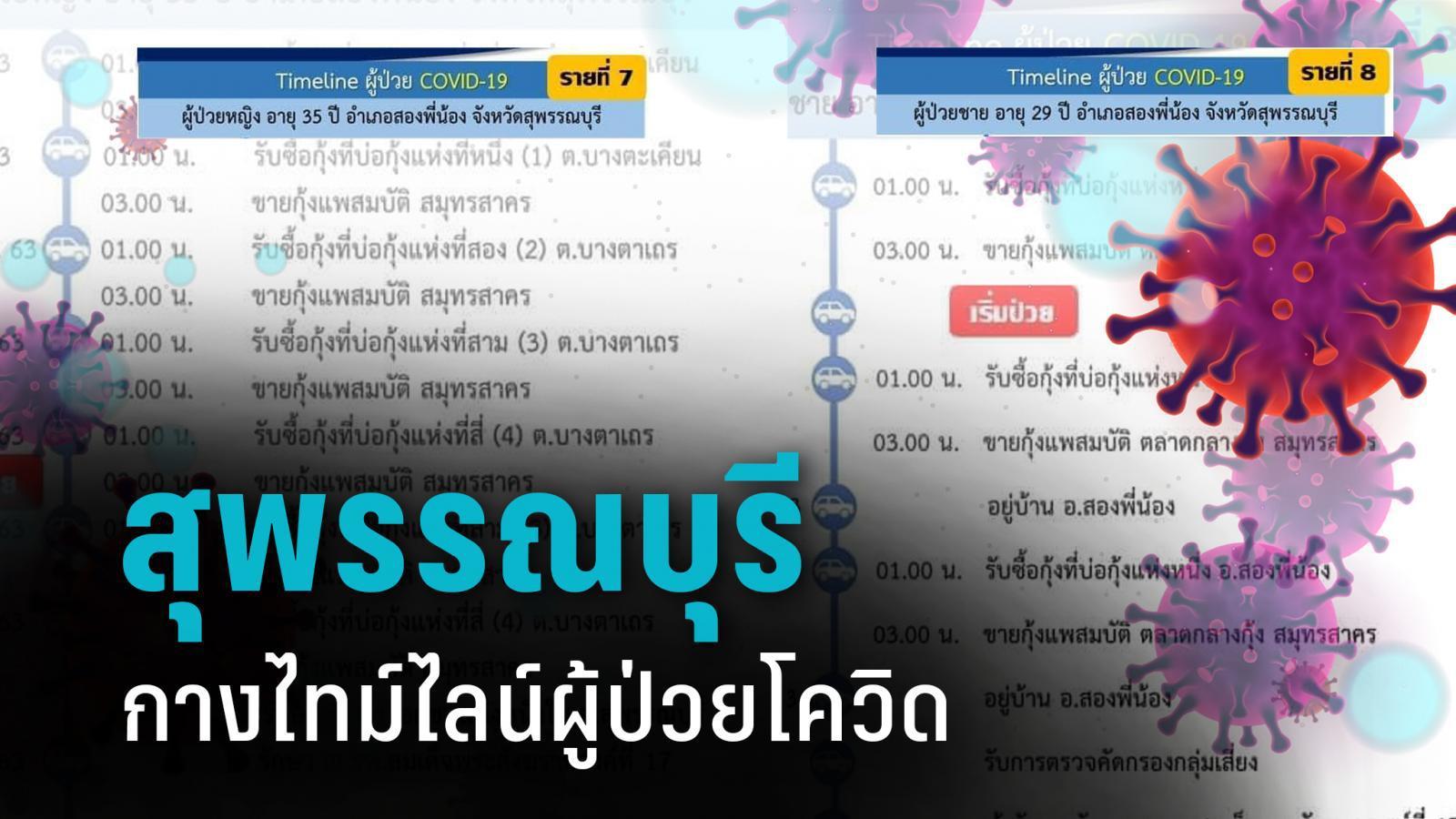 สุพรรณบุรี กางไทม์ไลน์ผู้ป่วยโควิด 2 รายพบเชื่อมโยงตลาดกุ้งสมุทรสาคร