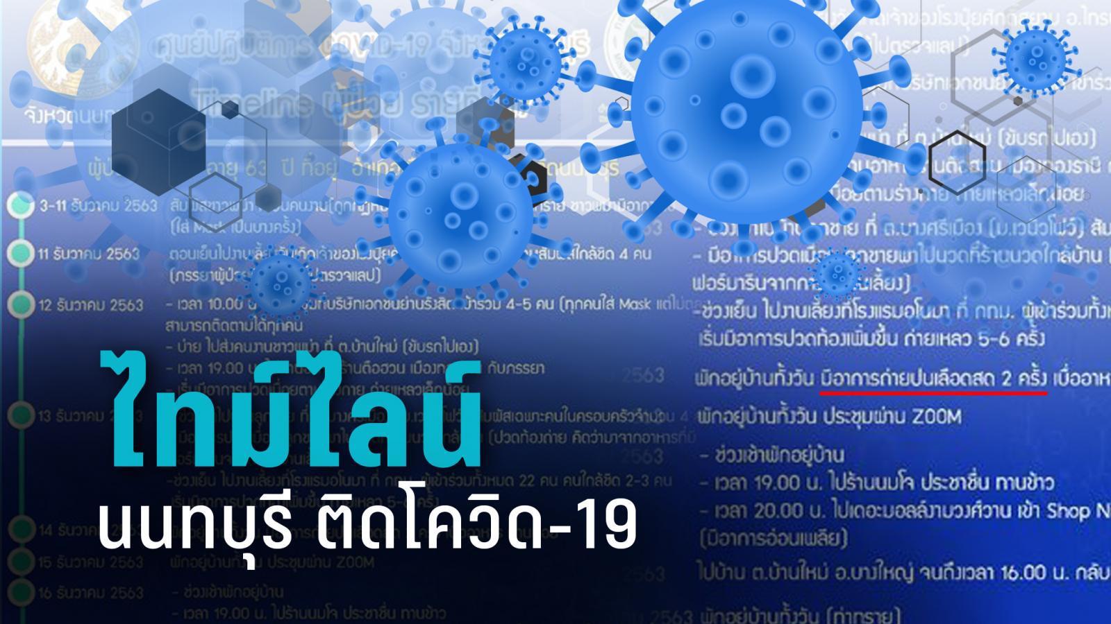 เปิดไทม์ไลน์ ชาย 63 ปี นนทบุรี ติดโควิด-19