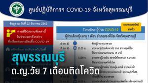 ไทมไลน์ผู้ป่วยสุพรรณบุรี 7 ราย พบด.ญ.วัย 7 เดือนติดโควิด-19