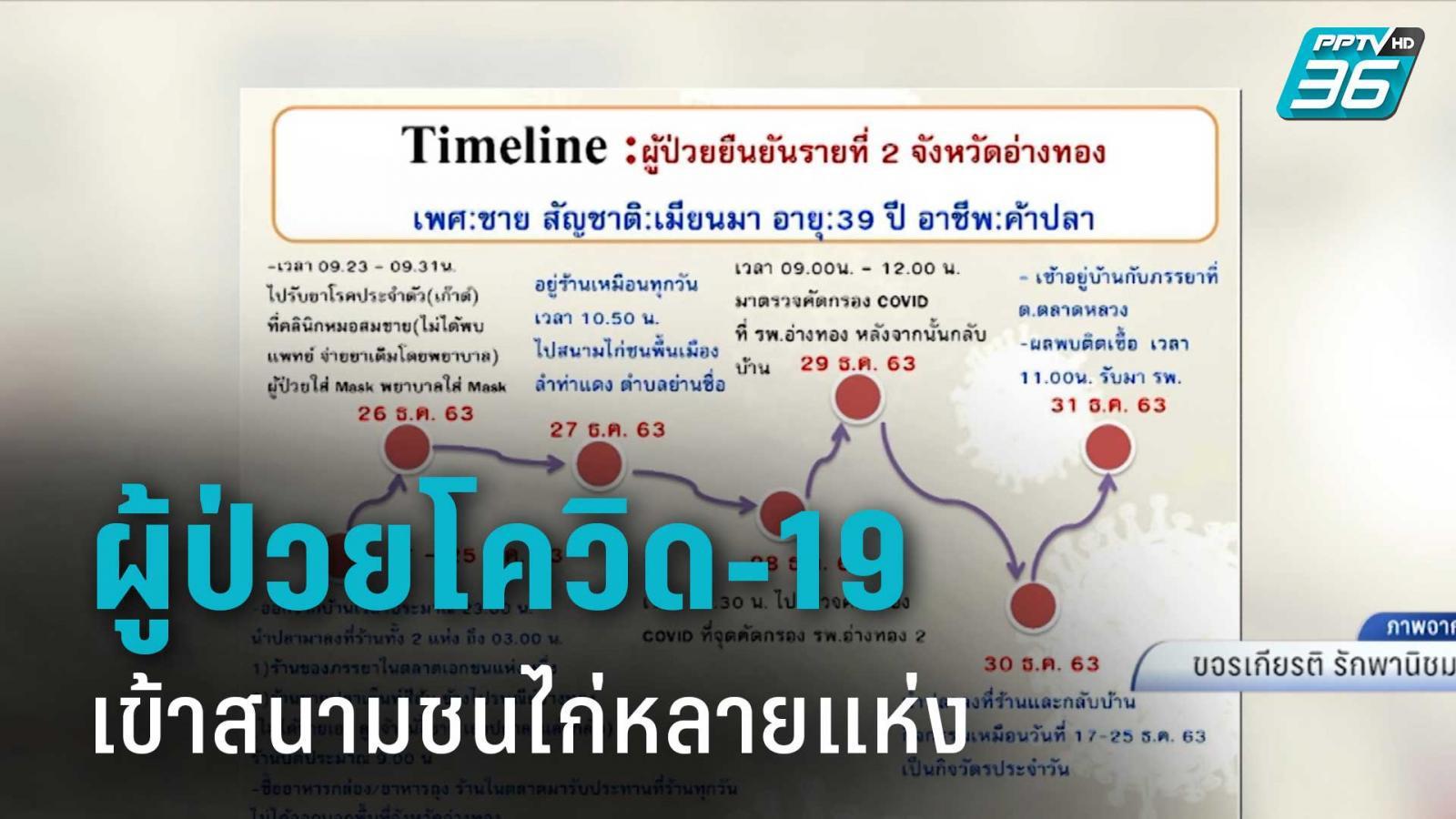 ไทม์ไลน์ อ่างทอง พบผู้ป่วยโควิด-19 เข้าสนามชนไก่หลายแห่ง