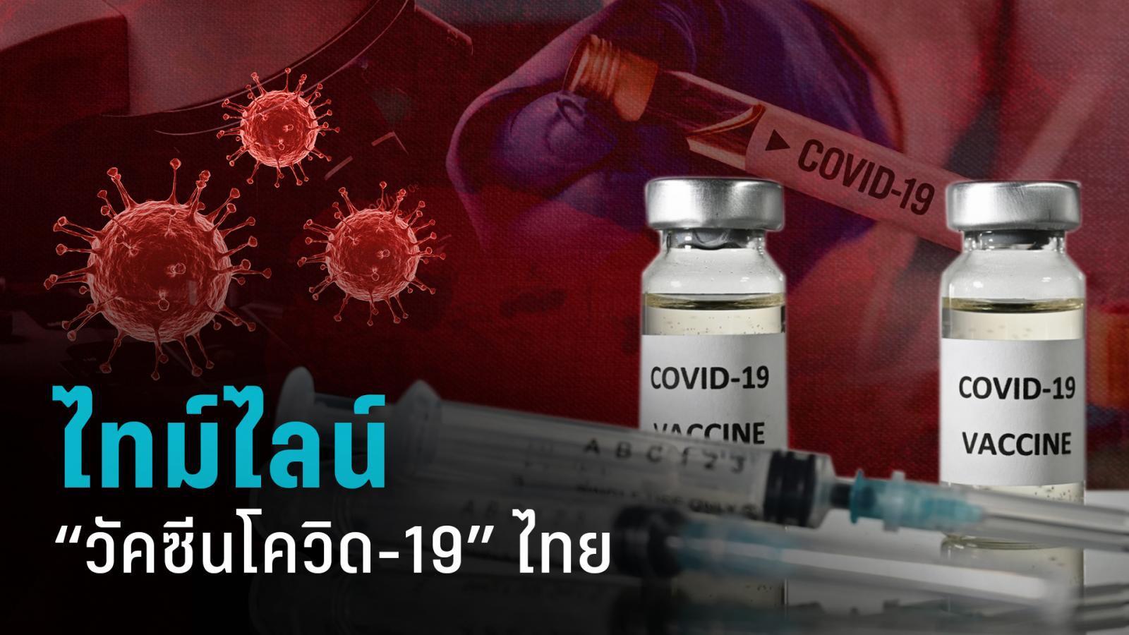 ปฏิทินวัคซีนโควิด-19 ของประเทศไทย