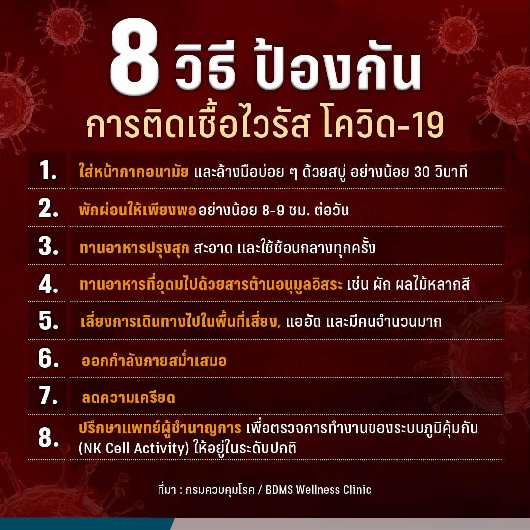 8 วิธีป้องกันการติดเชื้อไวรัส โควิด-19 เบื้องต้น