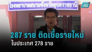 287 ราย ผู้ติดเชื้อโควิด-19 รายใหม่ ในประเทศ 278 ราย