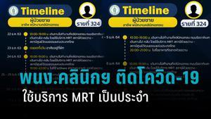 ไทม์ไลน์ พนักงานคลินิกเอกชน ติดโควิด-19 ใช้ MRT-ห้าง-ร้านอาหาร-ตลาด ย่านรัชดาฯ
