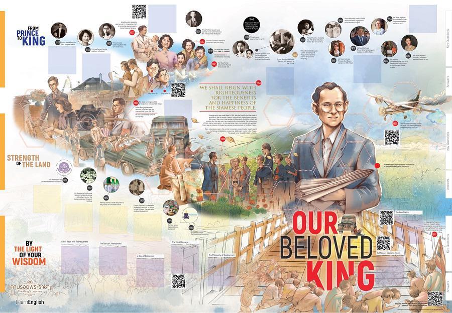 พลังครูวิถีใหม่ ชูปัญญา 3 ฐาน สร้างนวัตกรรมการศึกษาตามรอยศาสตร์พระราชา ปฏิรูปครู ปลดล็อกศักยภาพเยาวชนไทยในศตวรรษที่ 21