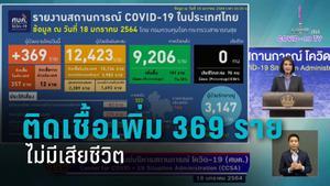 โควิด-19 พุ่ง ยอดติดเชื้อรายใหม่ 369 ราย ในประเทศ 357 ราย