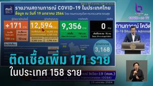 ติดโควิด-19 รายใหม่ 171 ราย ในประเทศ 158 ราย