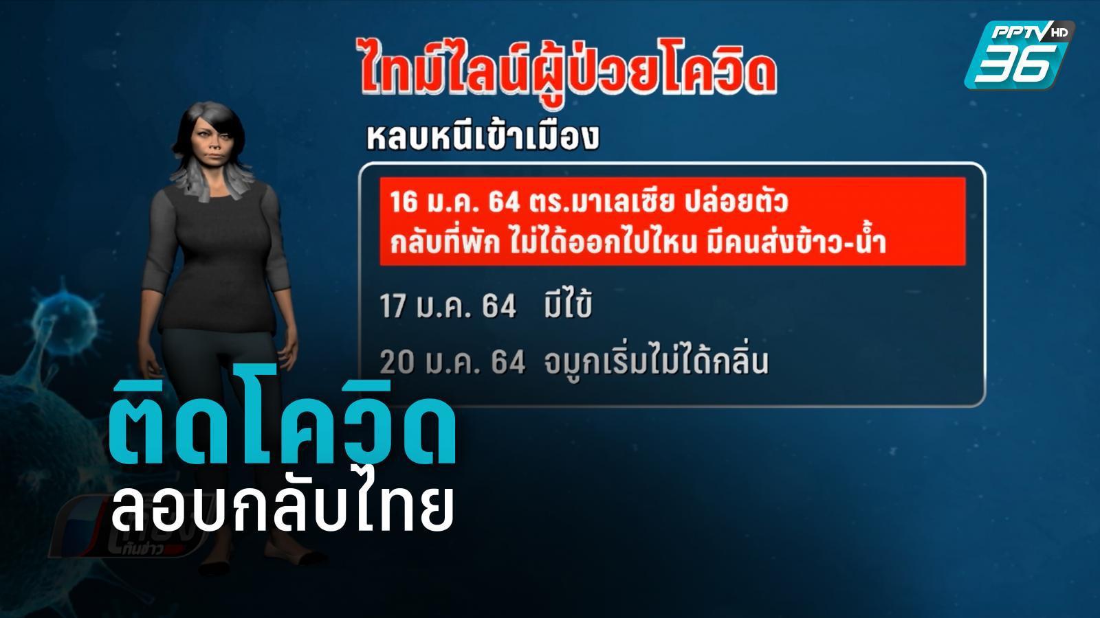 เปิดไทม์ไลน์ หญิงวัย 31 ติดโควิดจากมาเลย์ ลอบกลับไทย นั่งรถตู้เข้า กทม.