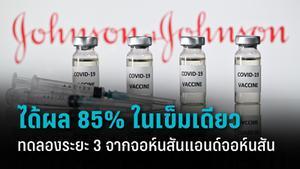 วัคซีนโควิด-19 จอห์นสันแอนด์จอห์นสัน ได้ผล 85% กับเคสผู้ป่วยหนักในเข็มเดียว