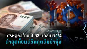 เศรษฐกิจไทยปี 63 โดนพิษโควิด-19 หดตัว -6.1%  ต่ำสุดตั้งแต่วิกฤตต้มยำกุ้ง