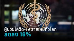 อนามัยโลกเผย ผู้ติดเชื้อโควิด-19 รายใหม่ทั่วโลกลดลง 16%