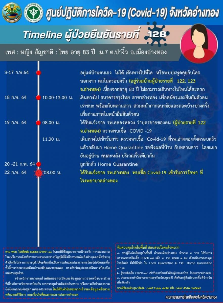 """กรุงไทยสาขาอ่างทองแจ้งปิดฉุกเฉิน พบไทม์ไลน์ผู้ป่วยโควิด-19 มายืนยันสิทธิ """"เราชนะ"""""""