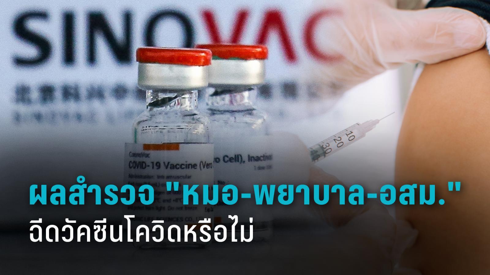 """ผลสำรวจบุคลากรทางการแพทย์ที่มีต่อ """"วัคซีนโควิด-19"""""""