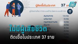 45 รายใหม่ ผู้ติดเชื้อโควิด-19 ติดเชื้อในประเทศ 37 ราย