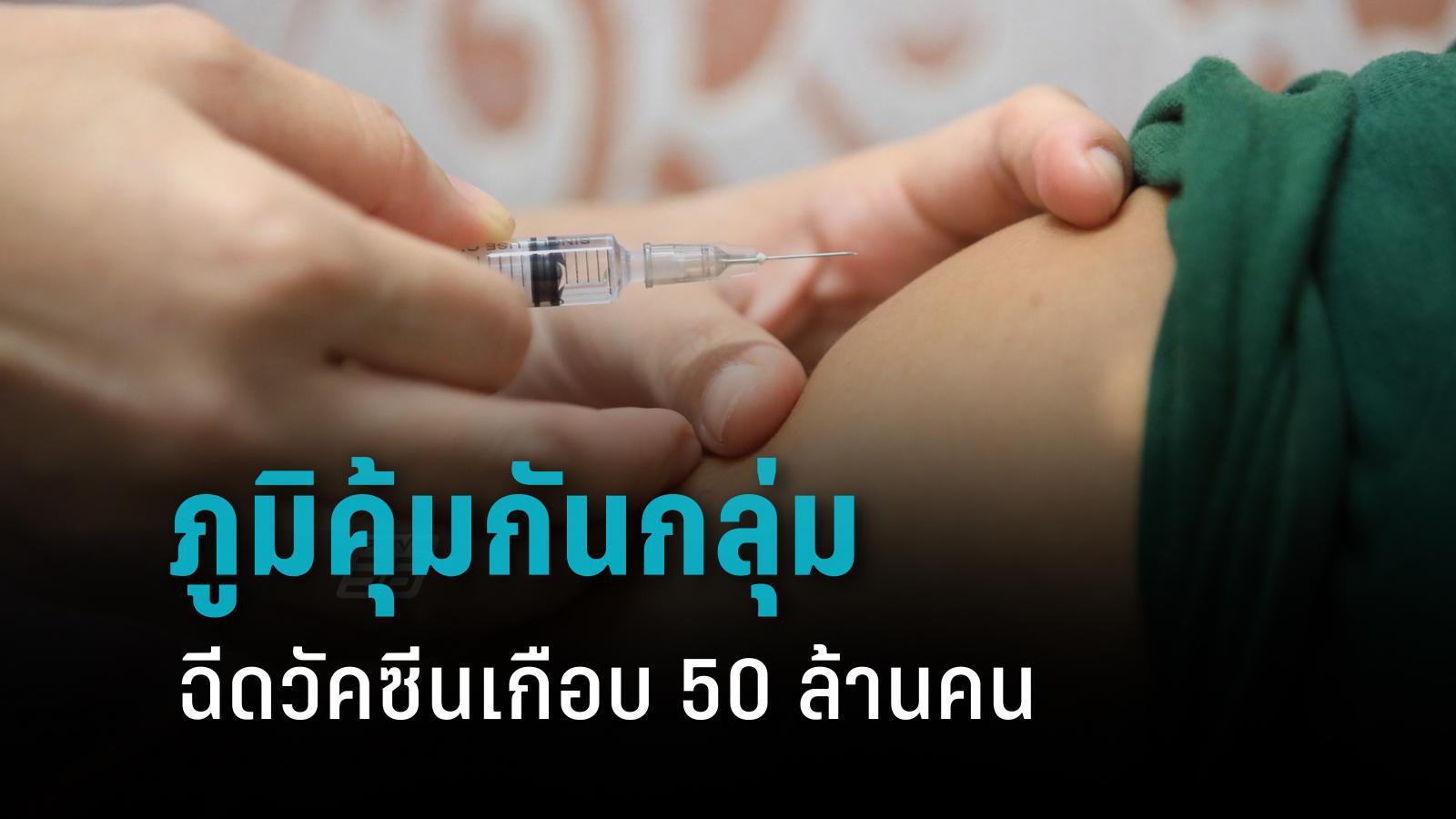 """""""หมอยง"""" เผย ภูมิคุ้มกันกลุ่ม ต้องฉีดวัคซีนเกือบ 50 ล้านคน"""
