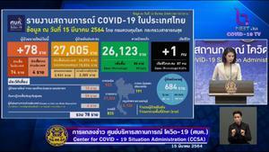 ติดเชื้อโควิด-19 รายใหม่ 78 ราย เสียชีวิต 1 รายเป็นชายอายุ 88 ปี