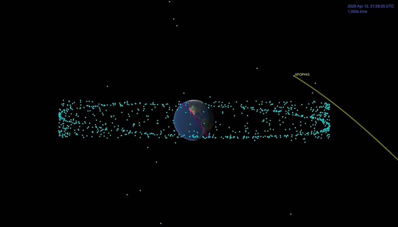 """รอดแล้ว!  นาซา ยันดาวเคราะห์น้อย """"อะโพฟิส"""" ไม่พุ่งชนโลก อีก 100 ปี"""