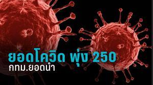 ศบค.พบผู้ป่วยโควิด-19 พุ่งแตะ 250 ราย กทม.ยอดยังนำ