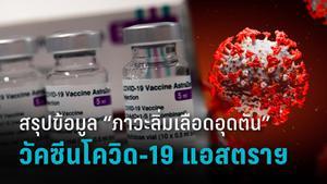 """สรุปประเด็น """"วัคซีนโควิด-19 แอสตราเซเนกา"""" กับ """"ภาวะลิ่มเลือดอุดตัน"""""""