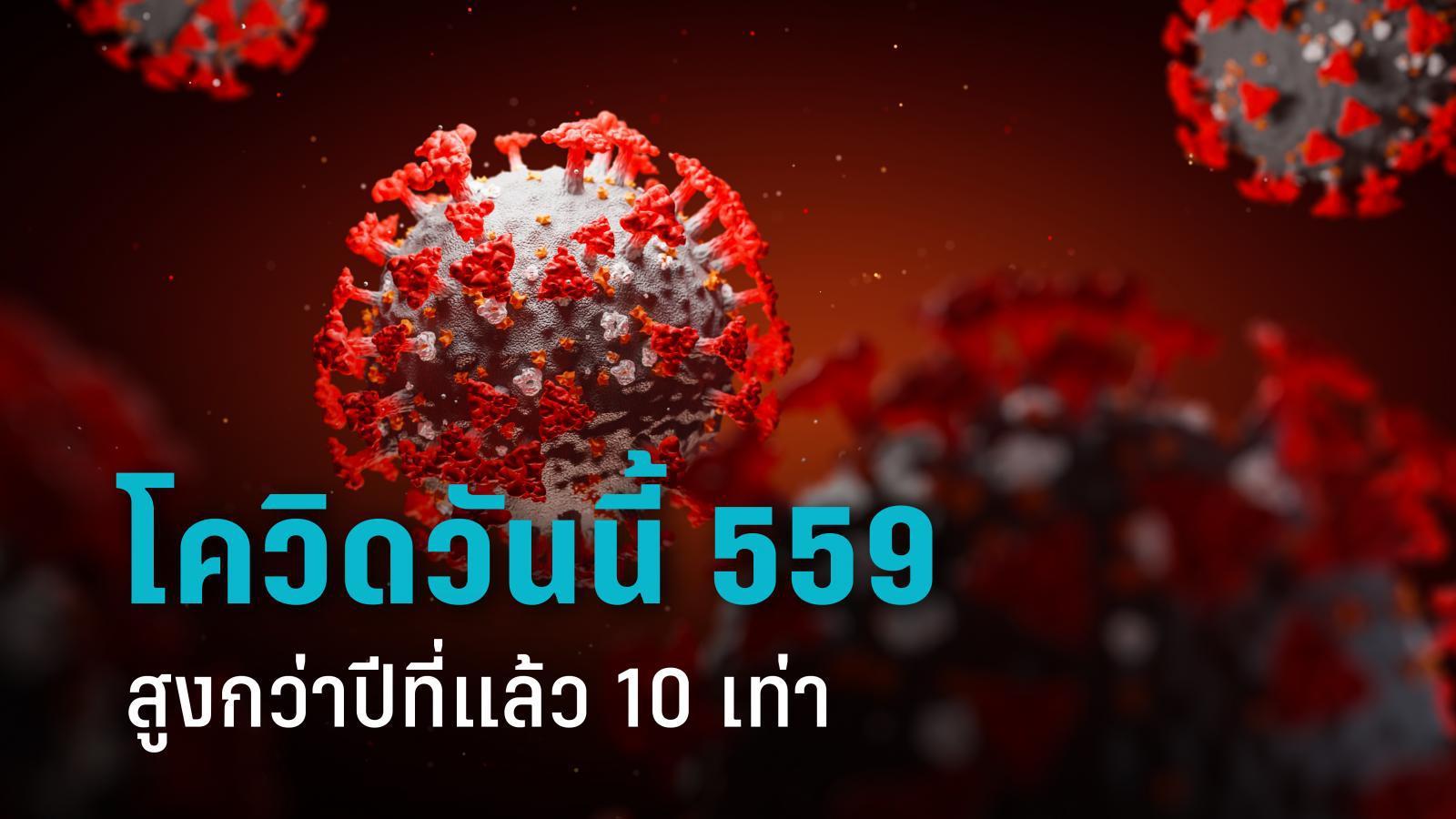 ศบค.เผยยอดโควิด-19 พุ่ง 559 ราย สูงกว่าปีที่แล้ว 10 เท่าตัว