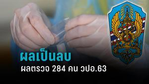 วปอ. รุ่น 63 ผลตรวจเป็นลบ ยกรุ่น 284 คน ไร้ผู้ติดเชื้อ