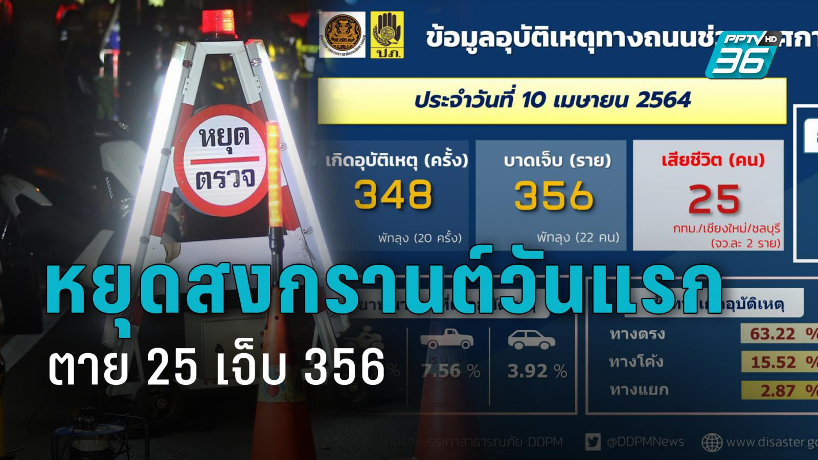ประเดิม! หยุดสงกรานต์วันแรก อุบัติเหตุ 348 ครั้ง เสียชีวิต 25 เจ็บ 356 ราย