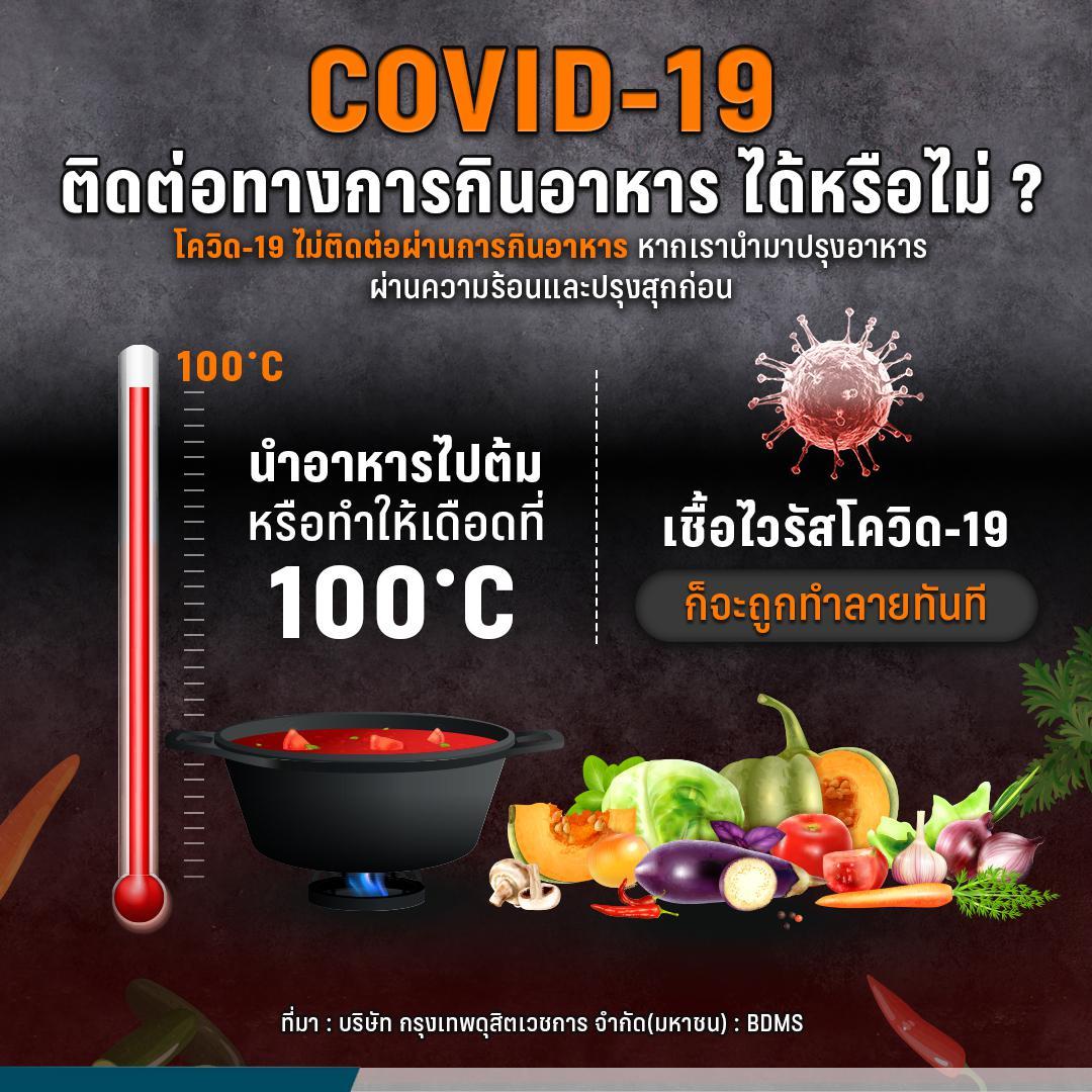 COVID-19 ติดต่อทางการกินอาหาร ได้หรือไม่ ?