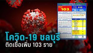 โควิด-19 ชลบุรี พบป่วยเพิ่ม 103 ราย จากคลัสเตอร์สถานบันเทิง- สัมผัสผู้ติดเชื้อ