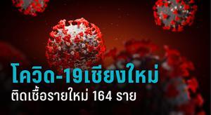 โควิด-19 เชียงใหม่เริ่มลดลง พบติดเชื้อรายใหม่ 164 ราย