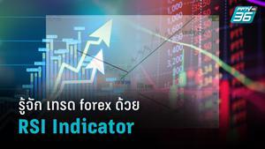 รู้จัก RSI Indicator เครื่องมือวิเคราะห์สัญญาณการลงทุนสำหรับมืออาชีพ