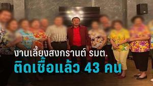 สุโขทัยประกาศยกระดับ คลัสเตอร์สังสรรค์รัฐมนตรี ลามติดเชื้อ 43 คนแล้ว