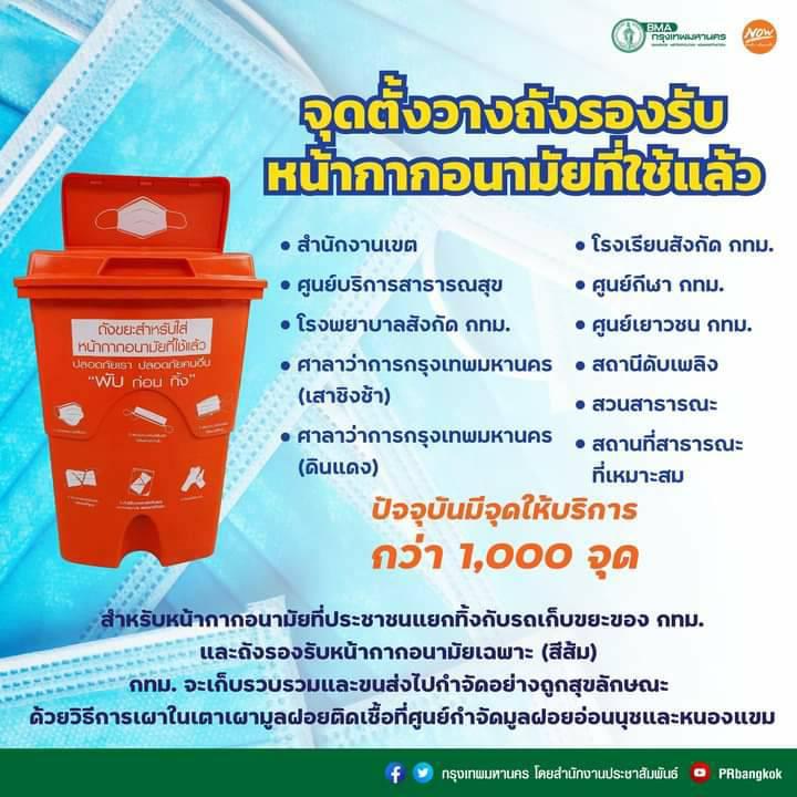 กทม.เผยขยะติดเชื้อ หน้ากากอนามัย พุ่ง 20 ตัน/วัน จัดถังส้ม 1,000 จุดรับ แนะวิธีทิ้ง